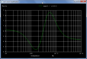 impedance-looking-into-eq