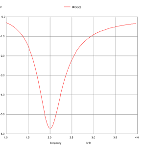 bluetooth-eq-simulation-freq-response