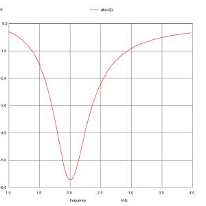 bluetooth-eq-simulation-freq-response