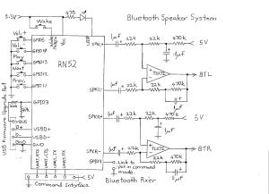 bluetooth-rxer